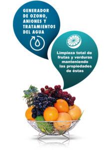 LUFTHOUS - PRODUCTOS LUFTHOUS - OZONO - GENERADOR DE OZONO AIRFY - TRATAMIENTO AGUA H2O - FILTRADORES DE AIRE