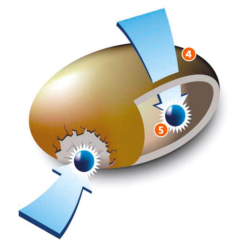 LUFTHOUS - COLCHON SUN SELFCLEAN - PRODUCTO LUFTHOUS - DESCANSO - IMPERMEABLE - COLCHON LUFTHOUS -
